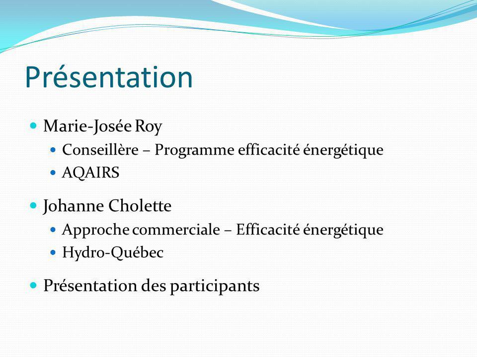 Présentation Marie-Josée Roy Conseillère – Programme efficacité énergétique AQAIRS Johanne Cholette Approche commerciale – Efficacité énergétique Hydro-Québec Présentation des participants
