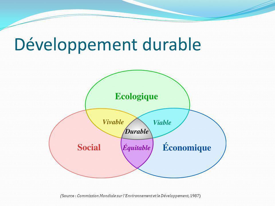 Développement durable (Source : Commission Mondiale sur l Environnement et le Développement, 1987)