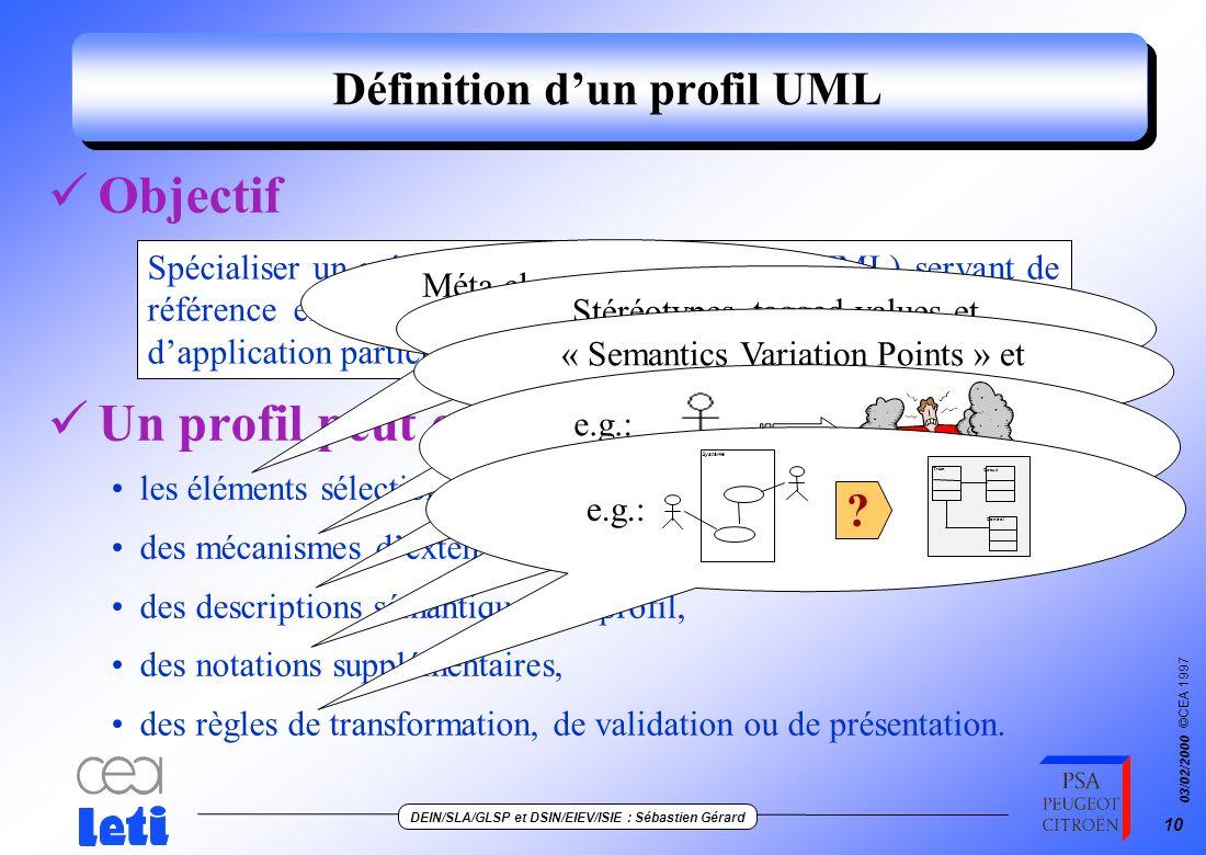 ©CEA 1997 DEIN/SLA/GLSP et DSIN/EIEV/ISIE : Sébastien Gérard 03/02/2000 9 Mécanismes dextension de UML Stéréotypes (Stereotype) Valeurs marquées (Tagg