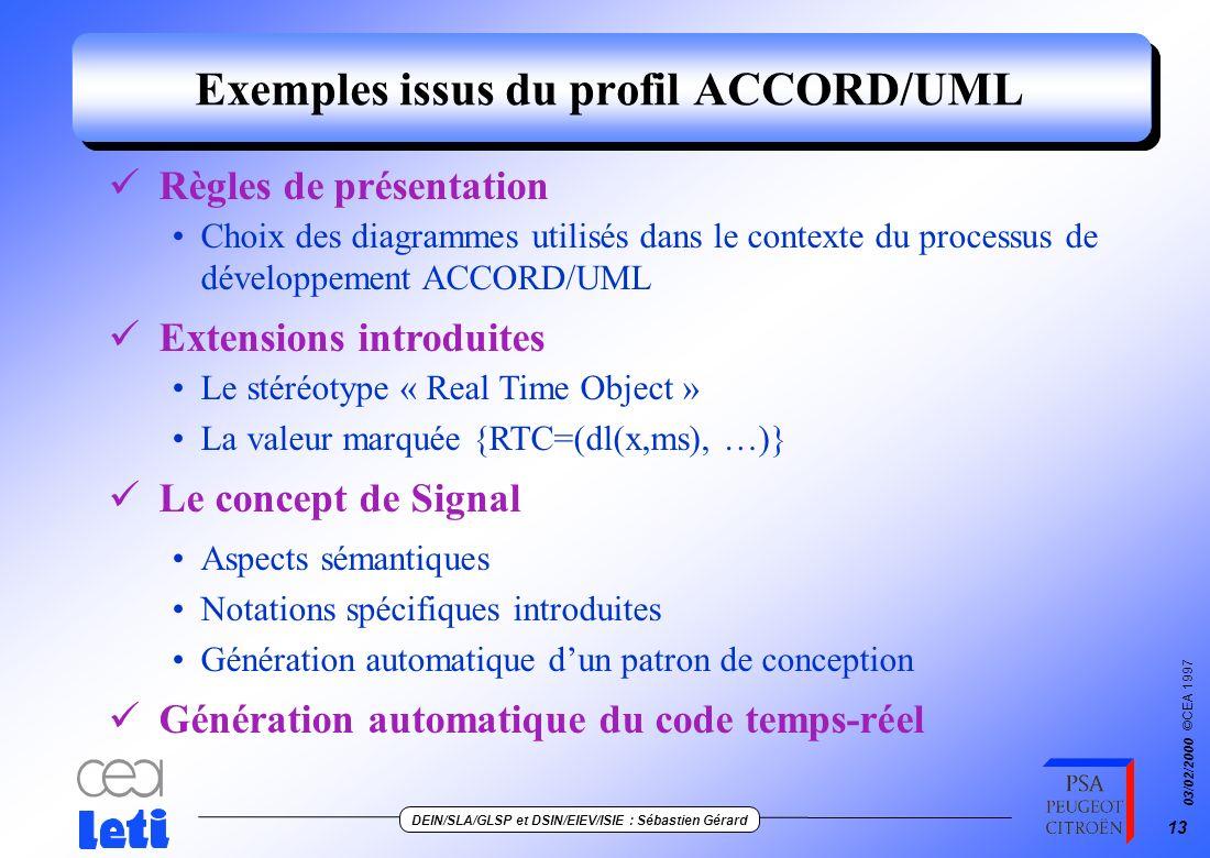©CEA 1997 DEIN/SLA/GLSP et DSIN/EIEV/ISIE : Sébastien Gérard 03/02/2000 12 Organisation de UML Méta Méta Modèle (M3) Modèle (M1) Objets (M0) ActionLan