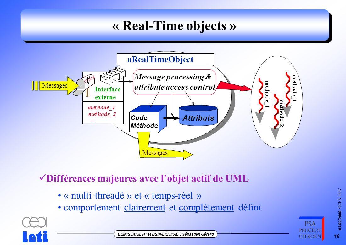 ©CEA 1997 DEIN/SLA/GLSP et DSIN/EIEV/ISIE : Sébastien Gérard 03/02/2000 15 La notion dobjet actif de UML anActiveObject Messages Attributs Code Méthod