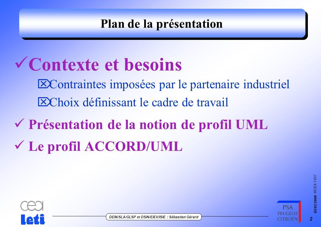 ©CEA 1997 DEIN/SLA/GLSP et DSIN/EIEV/ISIE : Sébastien Gérard 03/02/2000 22 Transformation de modèle, pattern des signaux Regulator OffCar CarStarter > OffCar «use» Target + handleSignals() {isAbstarct = true} «use» + _Signal() + addToListOfTarget () + removeFromListOfTarget () + broadcast() _OffCar > OffCar « derive » listOfTargets 0..* -sendSignal() CarStarter Regulator + Recepteur () + ~Recepteur () + handleSignals()