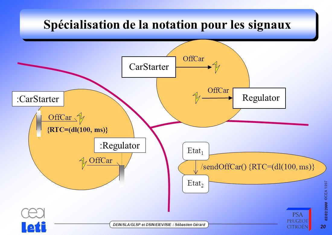 ©CEA 1997 DEIN/SLA/GLSP et DSIN/EIEV/ISIE : Sébastien Gérard 03/02/2000 19 Ajout de « Well-Formedness Rules » ? SignalEvent [1] Un événement signal ne