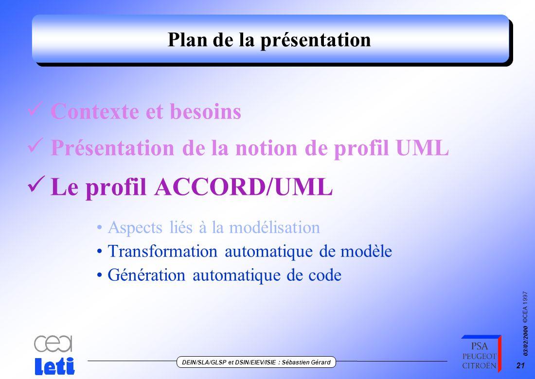 ©CEA 1997 DEIN/SLA/GLSP et DSIN/EIEV/ISIE : Sébastien Gérard 03/02/2000 20 Spécialisation de la notation pour les signaux :Regulator OffCar Regulator