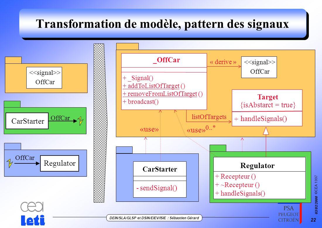©CEA 1997 DEIN/SLA/GLSP et DSIN/EIEV/ISIE : Sébastien Gérard 03/02/2000 21 Plan de la présentation Contexte et besoins Présentation de la notion de pr