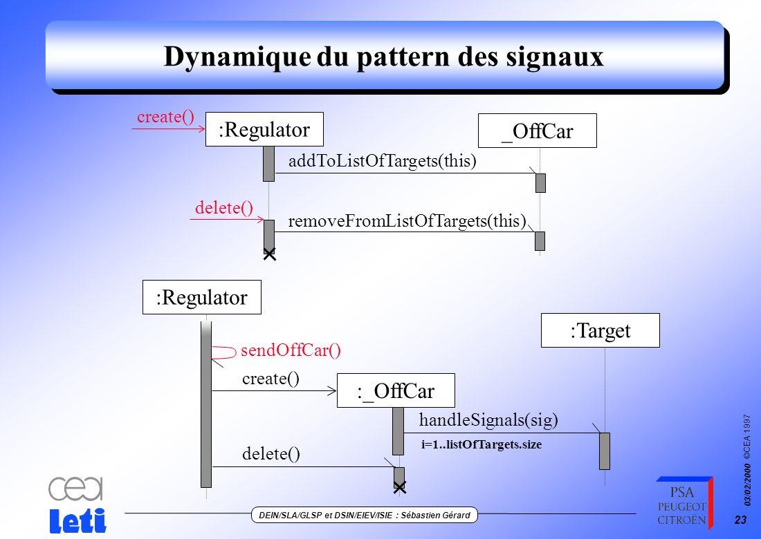 ©CEA 1997 DEIN/SLA/GLSP et DSIN/EIEV/ISIE : Sébastien Gérard 03/02/2000 22 Transformation de modèle, pattern des signaux Regulator OffCar CarStarter >