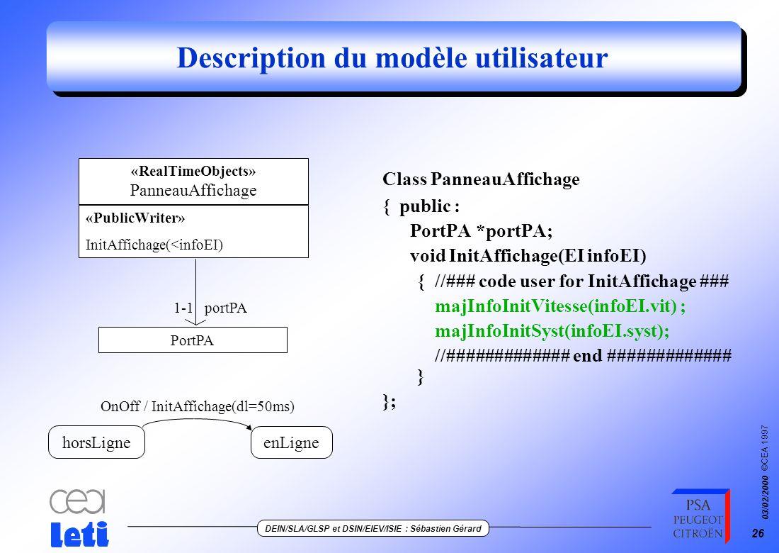 ©CEA 1997 DEIN/SLA/GLSP et DSIN/EIEV/ISIE : Sébastien Gérard 03/02/2000 25 Un même modèle pour plusieurs implantations TR Real-Time Objects Regulateur