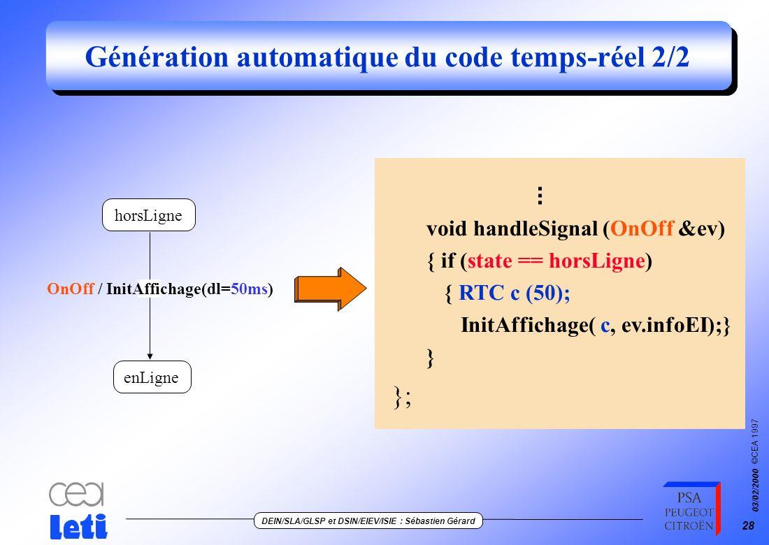 ©CEA 1997 DEIN/SLA/GLSP et DSIN/EIEV/ISIE : Sébastien Gérard 03/02/2000 27 Génération automatique du code temps-réel 1/2 Class PanneauAffichage : publ