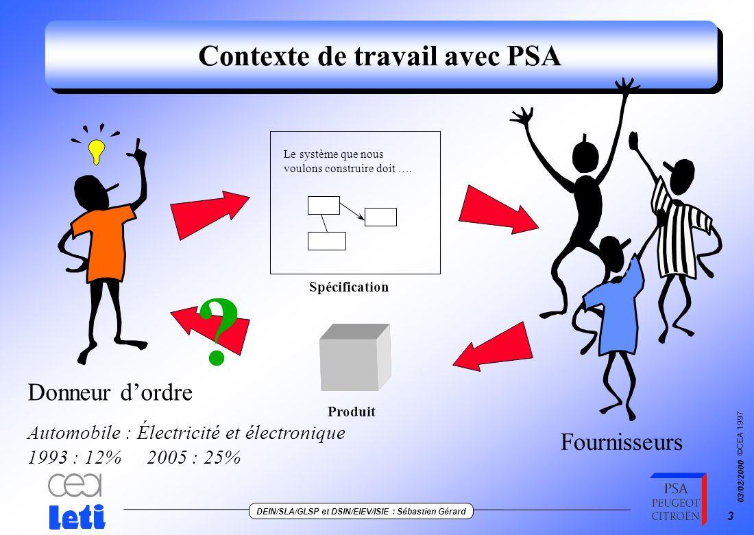©CEA 1997 DEIN/SLA/GLSP et DSIN/EIEV/ISIE : Sébastien Gérard 03/02/2000 3 Contexte de travail avec PSA Fournisseurs Le système que nous voulons construire doit ….