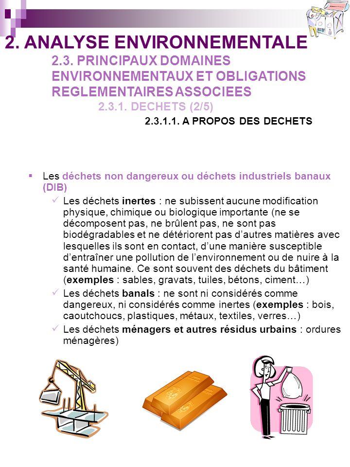 Les déchets non dangereux ou déchets industriels banaux (DIB) Les déchets inertes : ne subissent aucune modification physique, chimique ou biologique