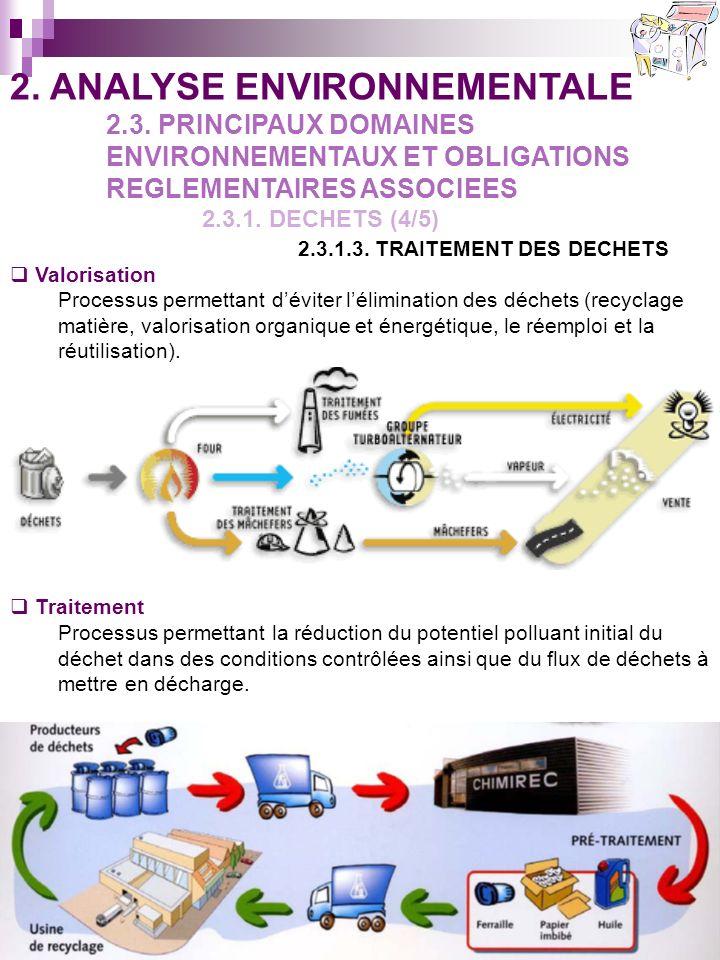 Valorisation Processus permettant déviter lélimination des déchets (recyclage matière, valorisation organique et énergétique, le réemploi et la réutil
