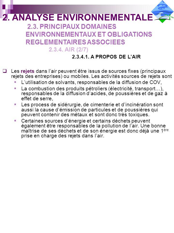Les rejets dans lair peuvent être issus de sources fixes (principaux rejets des entreprises) ou mobiles.