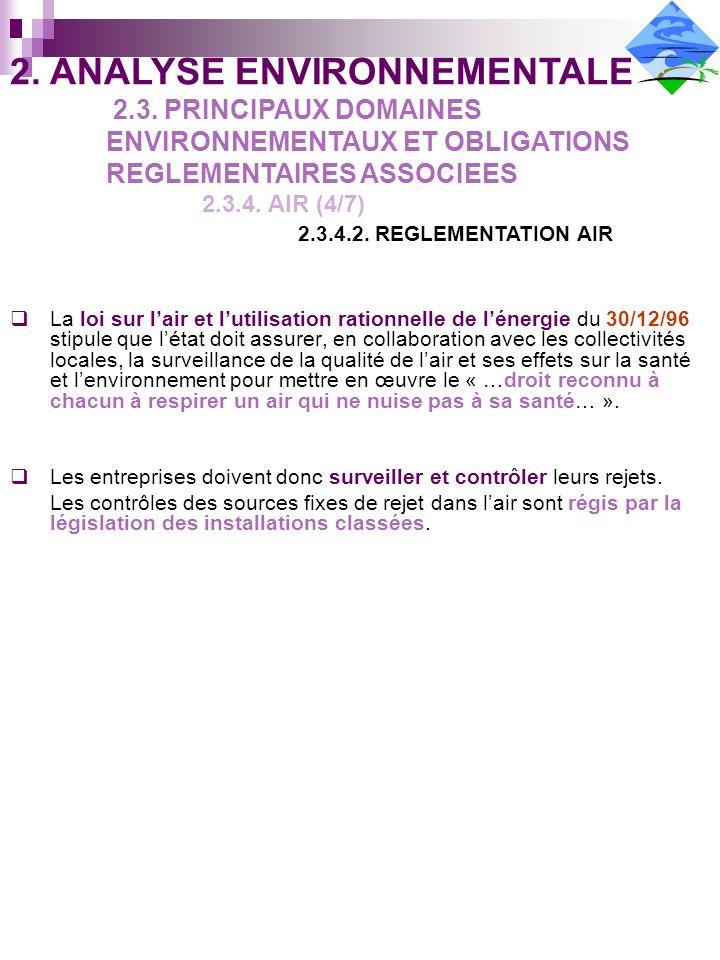 La loi sur lair et lutilisation rationnelle de lénergie du 30/12/96 stipule que létat doit assurer, en collaboration avec les collectivités locales, l