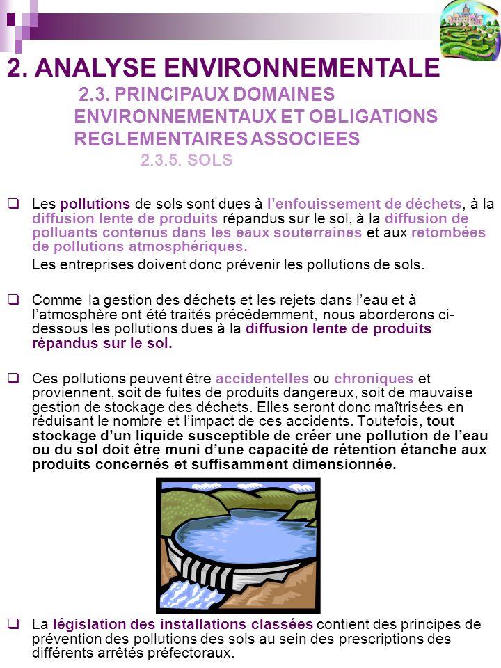 Les pollutions de sols sont dues à lenfouissement de déchets, à la diffusion lente de produits répandus sur le sol, à la diffusion de polluants contenus dans les eaux souterraines et aux retombées de pollutions atmosphériques.