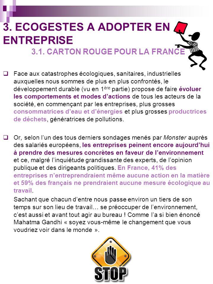 3. ECOGESTES A ADOPTER EN ENTREPRISE 3.1. CARTON ROUGE POUR LA FRANCE Face aux catastrophes écologiques, sanitaires, industrielles auxquelles nous som