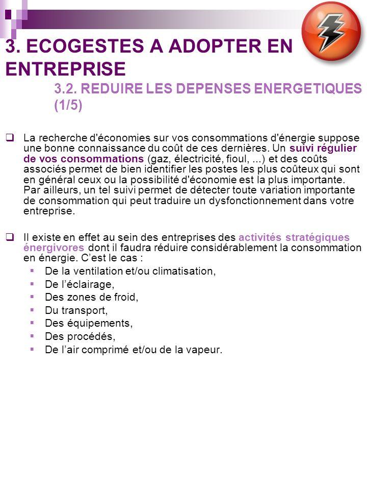 3. ECOGESTES A ADOPTER EN ENTREPRISE 3.2. REDUIRE LES DEPENSES ENERGETIQUES (1/5) La recherche d'économies sur vos consommations d'énergie suppose une