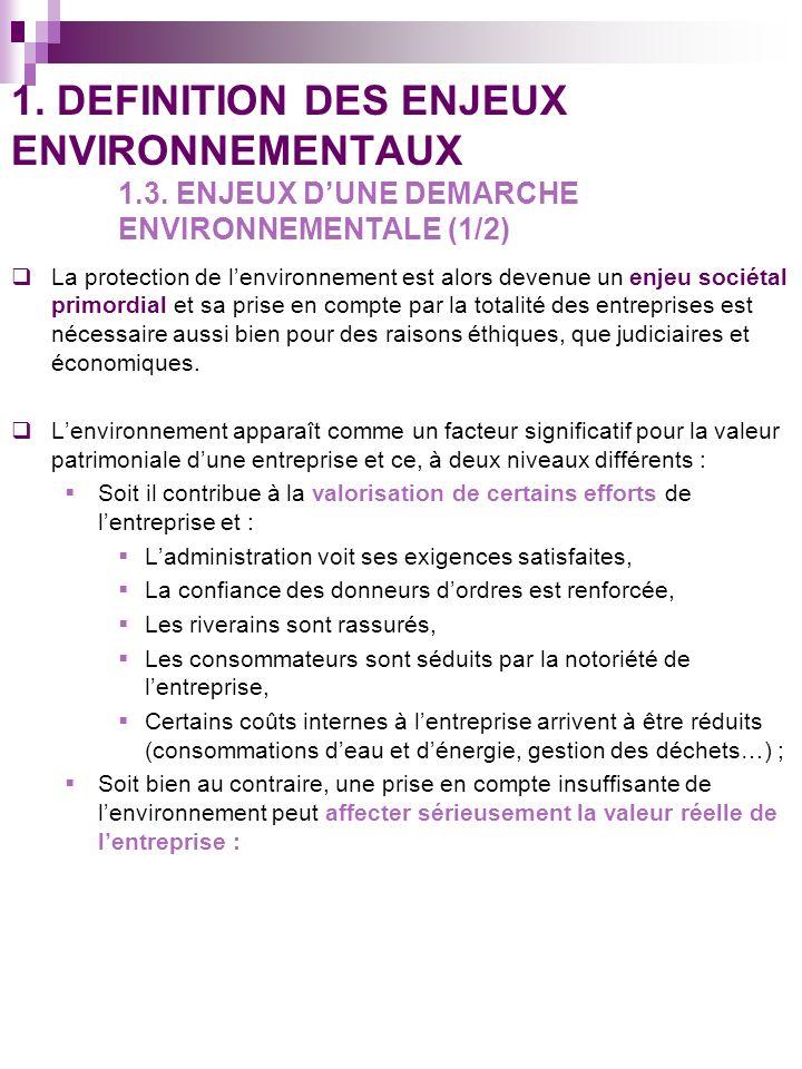 1.DEFINITION DES ENJEUX ENVIRONNEMENTAUX 1.3.