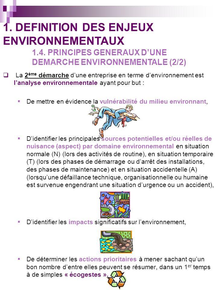 La 2 ème démarche dune entreprise en terme denvironnement est lanalyse environnementale ayant pour but : De mettre en évidence la vulnérabilité du mil