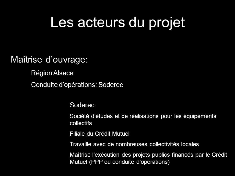 Les acteurs du projet Maîtrise douvrage: Région Alsace Conduite dopérations: Soderec Soderec: Société détudes et de réalisations pour les équipements