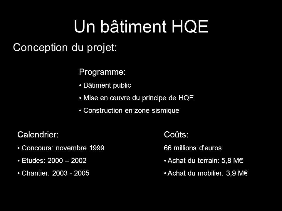 Conception du projet: Un bâtiment HQE Programme: Bâtiment public Mise en œuvre du principe de HQE Construction en zone sismique Calendrier: Concours: