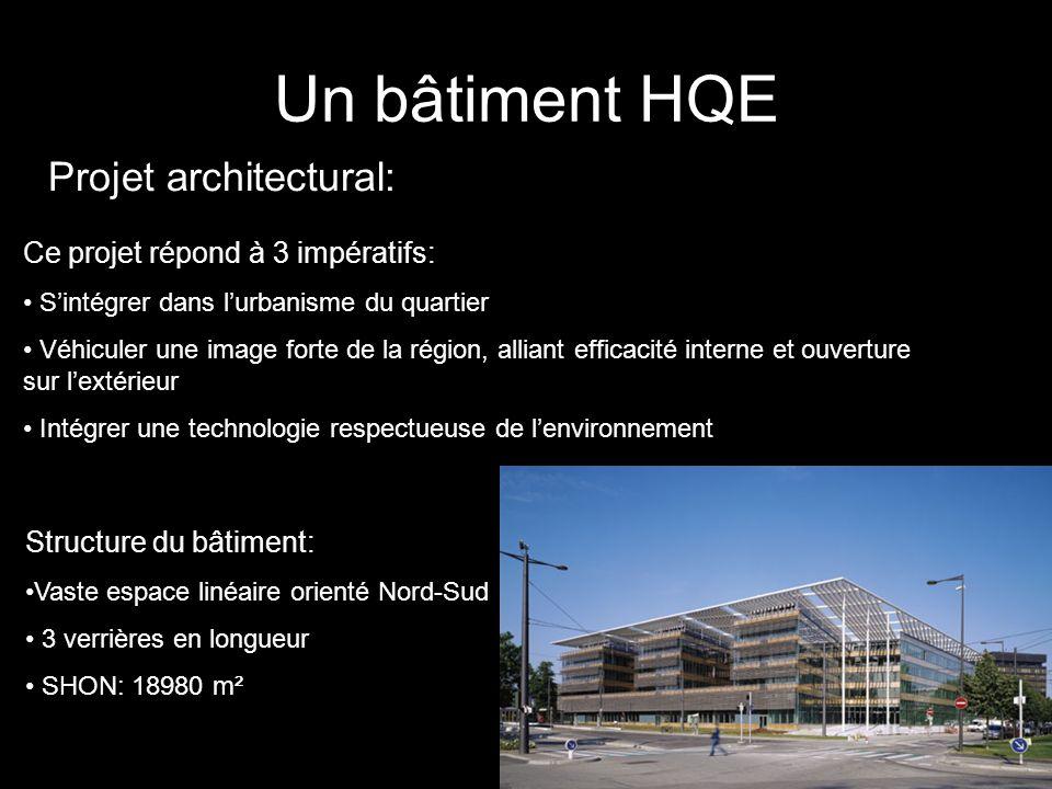 Projet architectural: Un bâtiment HQE Ce projet répond à 3 impératifs: Sintégrer dans lurbanisme du quartier Véhiculer une image forte de la région, a