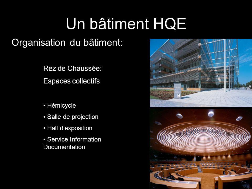 Organisation du bâtiment: Un bâtiment HQE Rez de Chaussée: Espaces collectifs Hémicycle Salle de projection Hall dexposition Service Information Docum