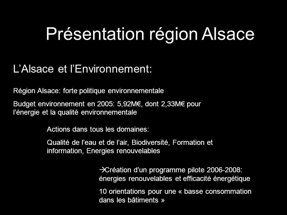 Présentation région Alsace LAlsace et lEnvironnement: Région Alsace: forte politique environnementale Budget environnement en 2005: 5,92M, dont 2,33M