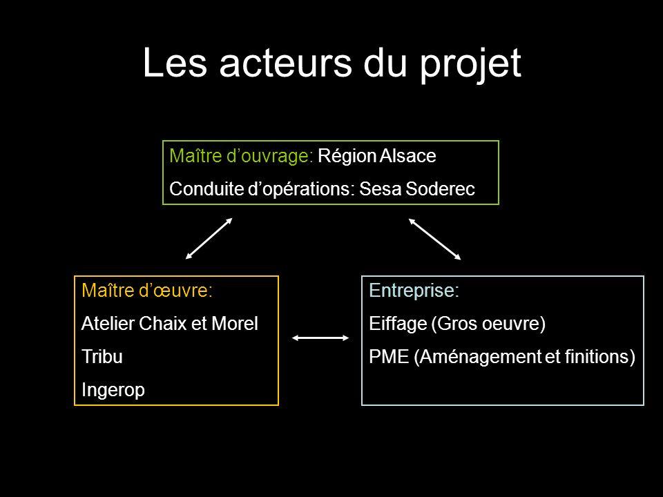 Les acteurs du projet Maître douvrage: Région Alsace Conduite dopérations: Sesa Soderec Maître dœuvre: Atelier Chaix et Morel Tribu Ingerop Entreprise