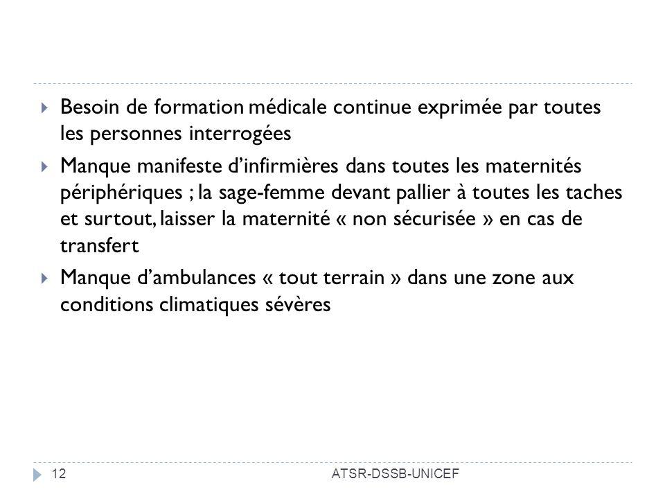 ATSR-DSSB-UNICEF12 Besoin de formation médicale continue exprimée par toutes les personnes interrogées Manque manifeste dinfirmières dans toutes les m