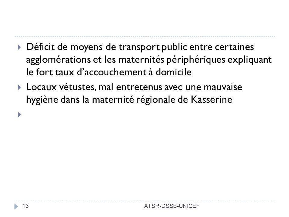 ATSR-DSSB-UNICEF13 Déficit de moyens de transport public entre certaines agglomérations et les maternités périphériques expliquant le fort taux daccou