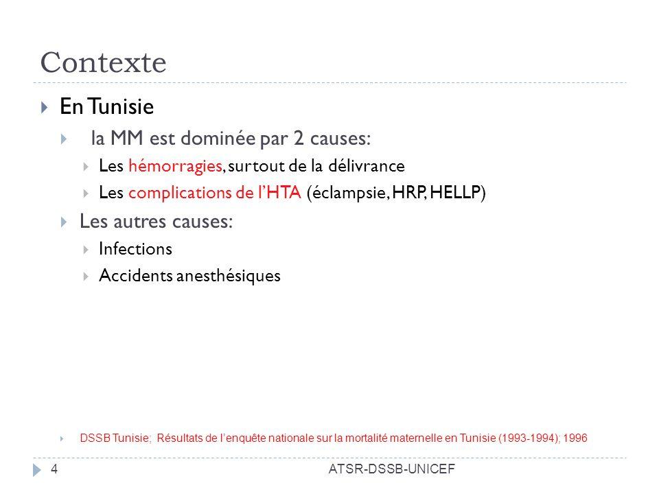 Contexte TMM selon les pathologies dans les séries Tunisiennes S.
