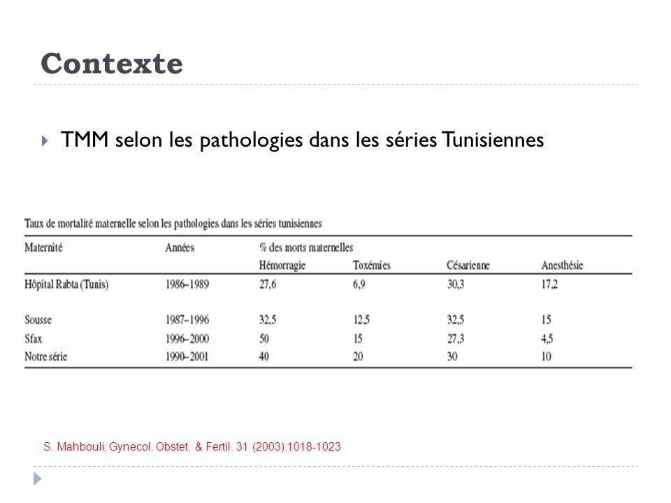 Contexte TMM selon les pathologies dans les séries Tunisiennes S. Mahbouli; Gynecol. Obstet. & Fertil. 31 (2003):1018-1023