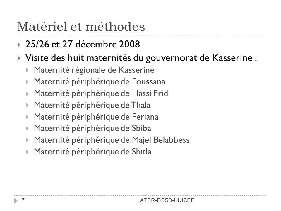 ATSR-DSSB-UNICEF8 Paramètres analysés Nombre de lits Disponibilité et état du matériel à la salle daccouchement Disponibilité de protocoles affichés Population drainée Nombre daccouchements en 2007 Nombre de transferts en 2007 Nombre de FMAR Nombre de FAR Taux daccouchements assistés Nombre de femmes décédées en 2007