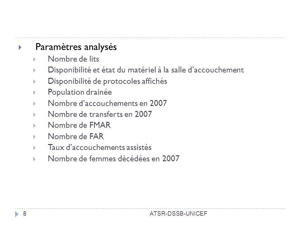 Principales constatations ATSR-DSSB-UNICEF9 Nombre de lits Maternité de Kasserine: 60 Autres: 9 à 10 Equipement et médicaments Excellents, sauf à Kasserine et à Thala Protocoles affichés: 0