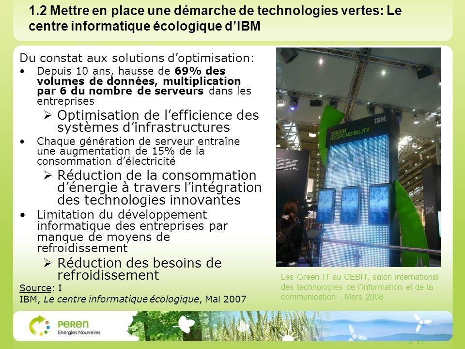 p. 15 1.2 Mettre en place une démarche de technologies vertes: Le centre informatique écologique dIBM Du constat aux solutions doptimisation: Depuis 1