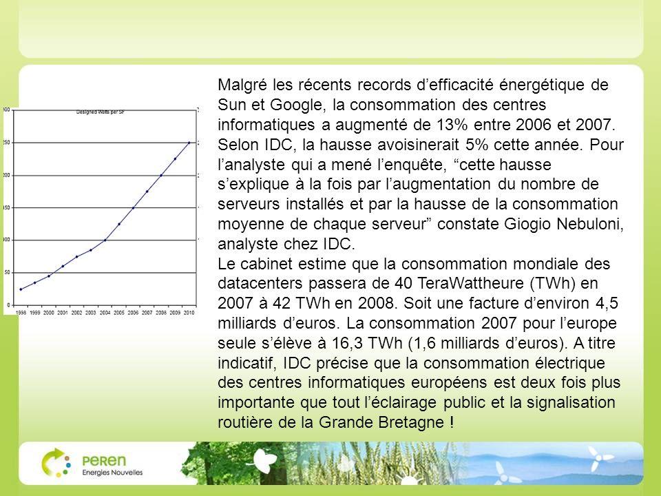 Malgré les récents records defficacité énergétique de Sun et Google, la consommation des centres informatiques a augmenté de 13% entre 2006 et 2007.