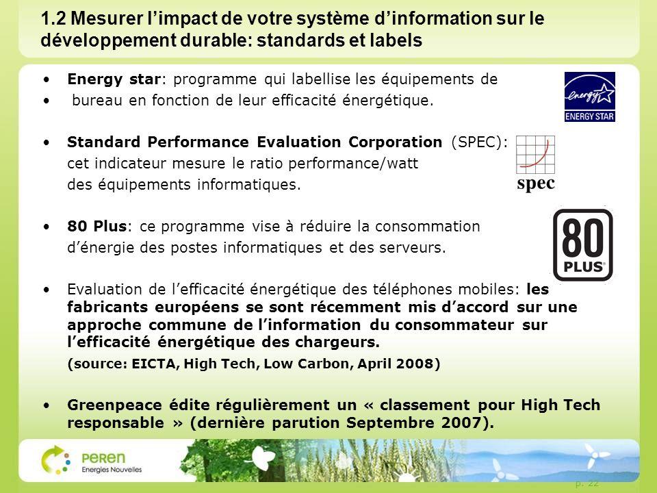 p. 22 1.2 Mesurer limpact de votre système dinformation sur le développement durable: standards et labels Energy star: programme qui labellise les équ