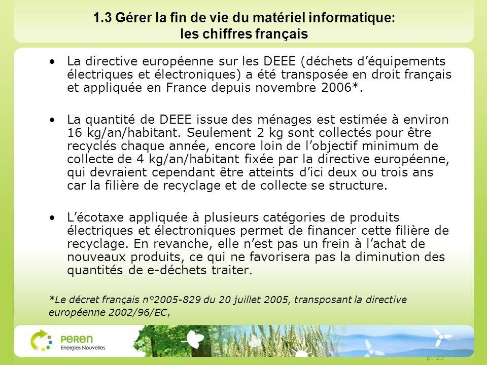p. 23 1.3 Gérer la fin de vie du matériel informatique: les chiffres français La directive européenne sur les DEEE (déchets déquipements électriques e