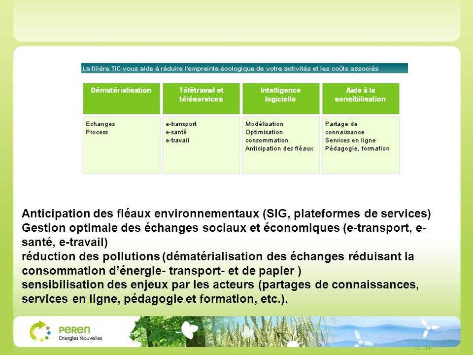 p. 34 Anticipation des fléaux environnementaux (SIG, plateformes de services) Gestion optimale des échanges sociaux et économiques (e-transport, e- sa