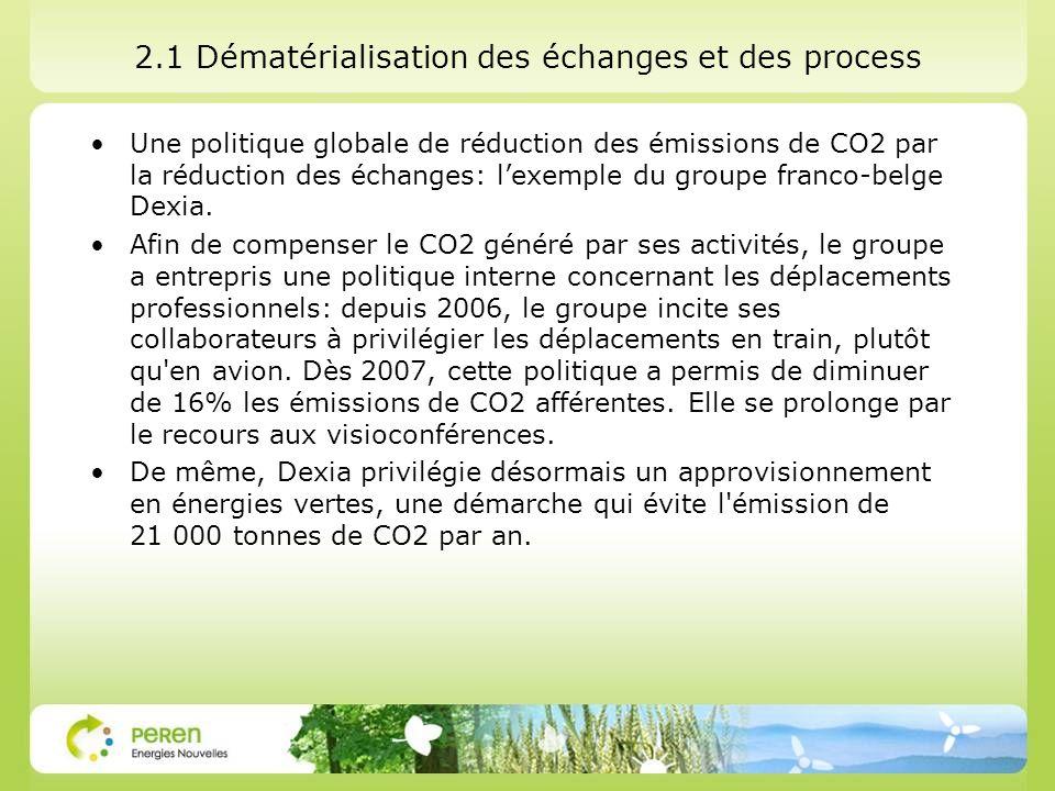2.1 Dématérialisation des échanges et des process Une politique globale de réduction des émissions de CO2 par la réduction des échanges: lexemple du groupe franco-belge Dexia.