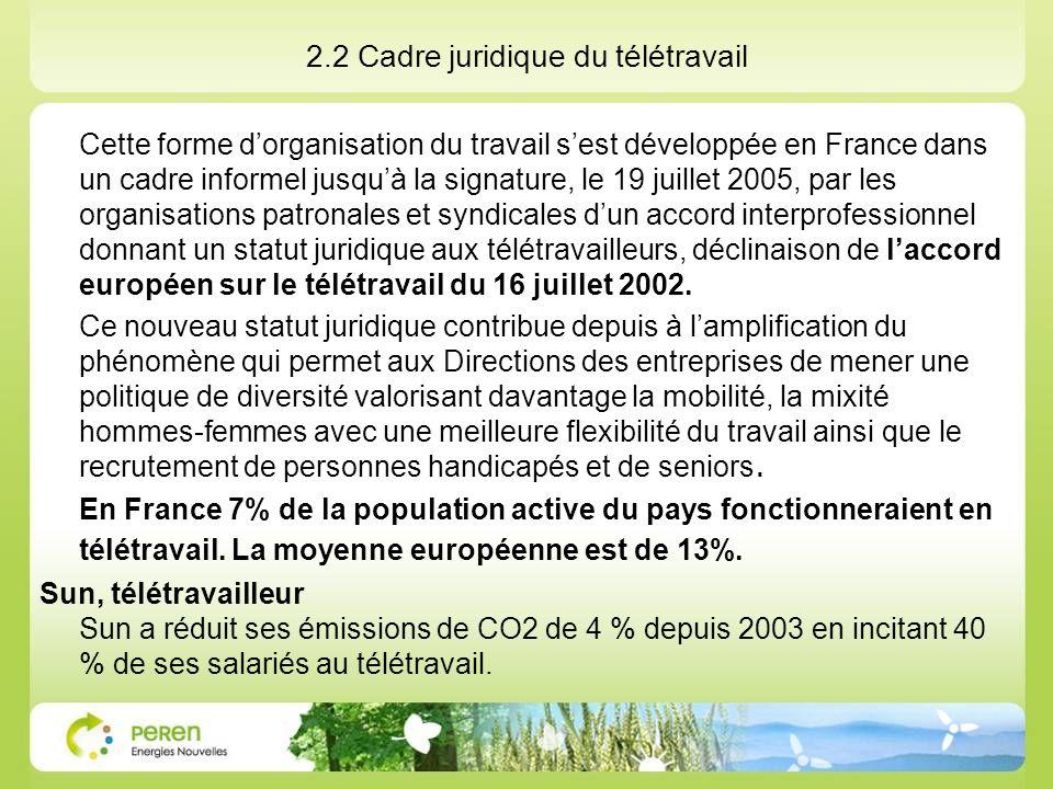 2.2 Cadre juridique du télétravail Cette forme dorganisation du travail sest développée en France dans un cadre informel jusquà la signature, le 19 ju