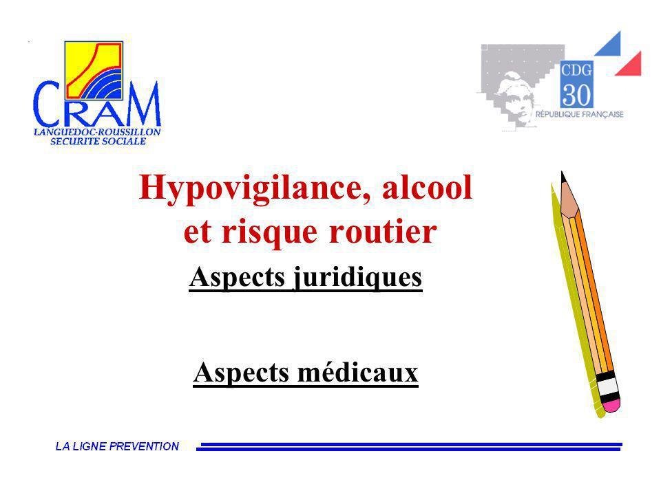 La surveillance médicale Les facteurs humains ASPECTS MEDICAUX