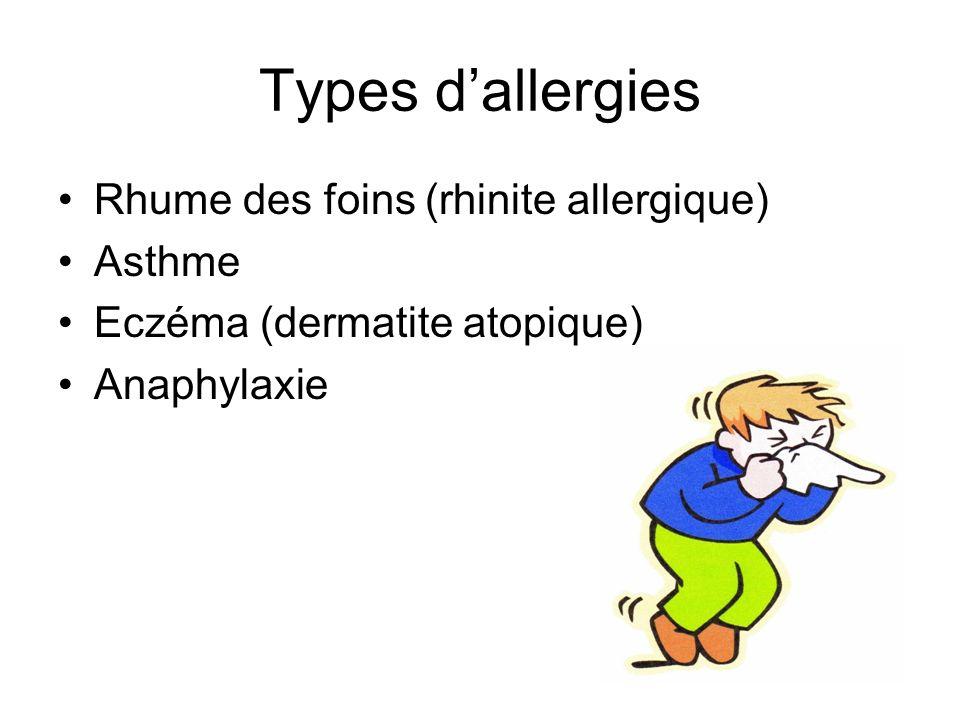 Rhume des foins (rhinite allergique) Asthme Eczéma (dermatite atopique) Anaphylaxie