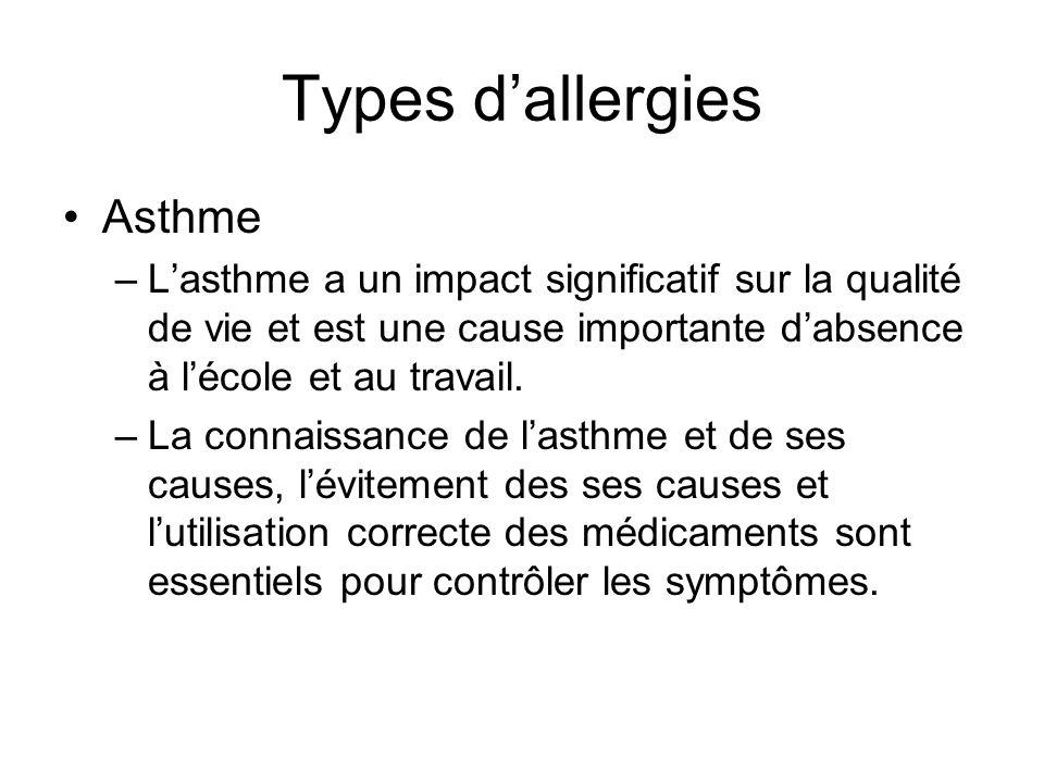 Types dallergies Asthme –Lasthme a un impact significatif sur la qualité de vie et est une cause importante dabsence à lécole et au travail. –La conna