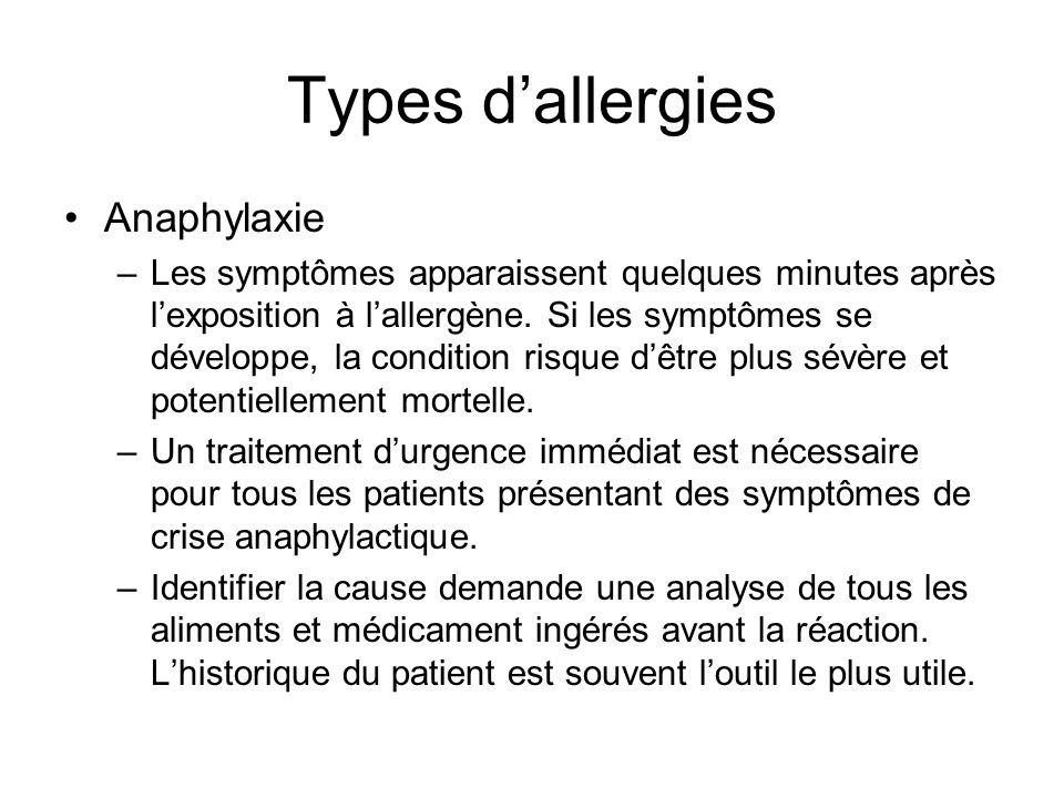 Types dallergies Anaphylaxie –Les symptômes apparaissent quelques minutes après lexposition à lallergène. Si les symptômes se développe, la condition