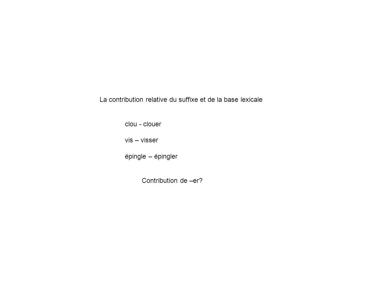 La contribution relative du suffixe et de la base lexicale clou - clouer vis – visser épingle – épingler Contribution de –er?
