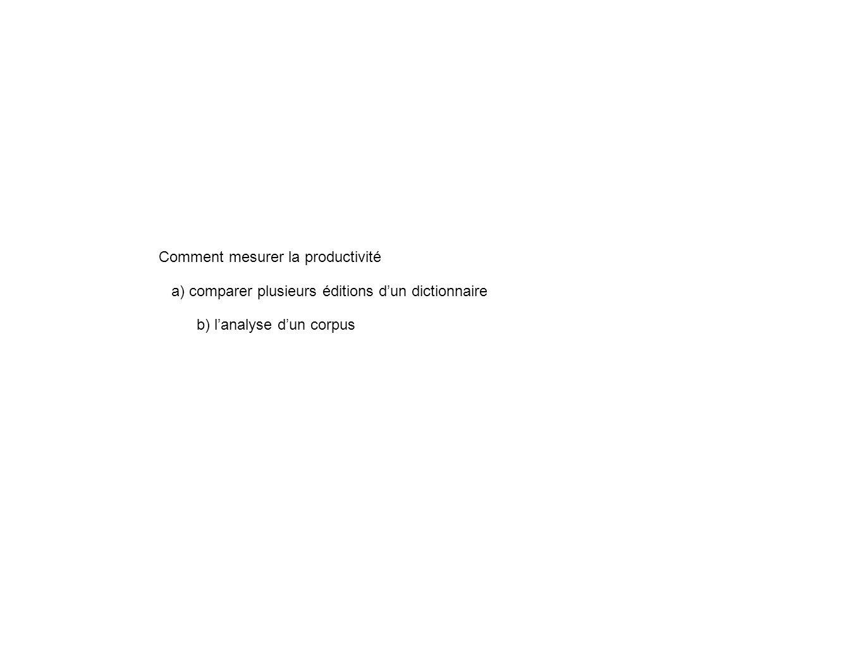 Comment mesurer la productivité a) comparer plusieurs éditions dun dictionnaire b) lanalyse dun corpus