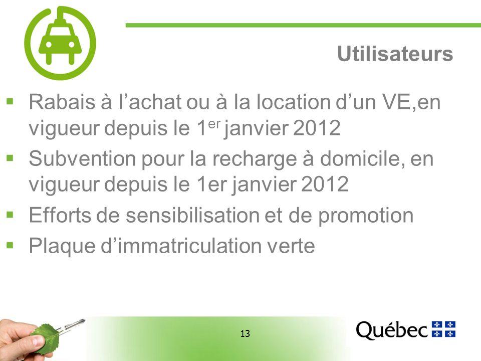 13 Utilisateurs Rabais à lachat ou à la location dun VE,en vigueur depuis le 1 er janvier 2012 Subvention pour la recharge à domicile, en vigueur depuis le 1er janvier 2012 Efforts de sensibilisation et de promotion Plaque dimmatriculation verte