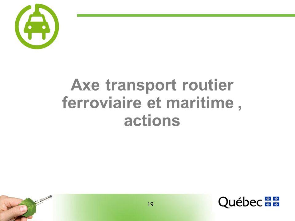 19 Axe transport routier ferroviaire et maritime, actions