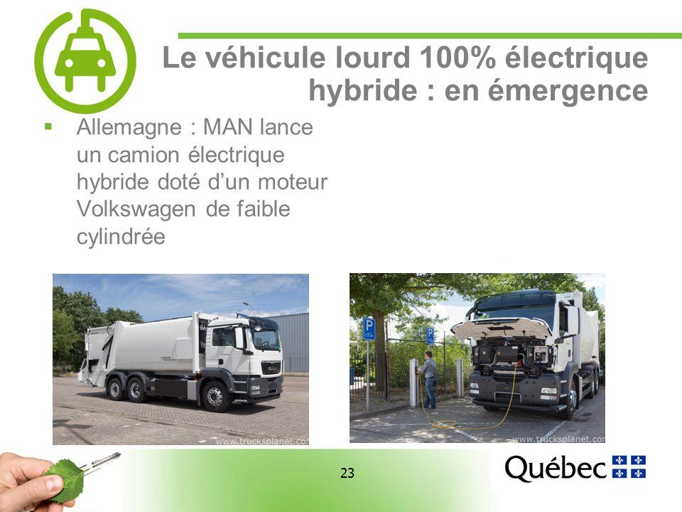 23 Le véhicule lourd 100% électrique hybride : en émergence Allemagne : MAN lance un camion électrique hybride doté dun moteur Volkswagen de faible cylindrée